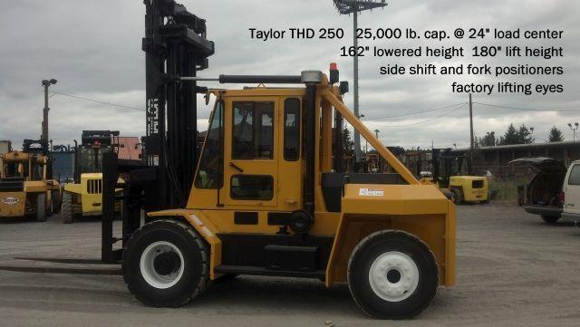 Taylor THD 250